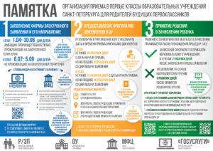 информационный буклет Комитета по образованию